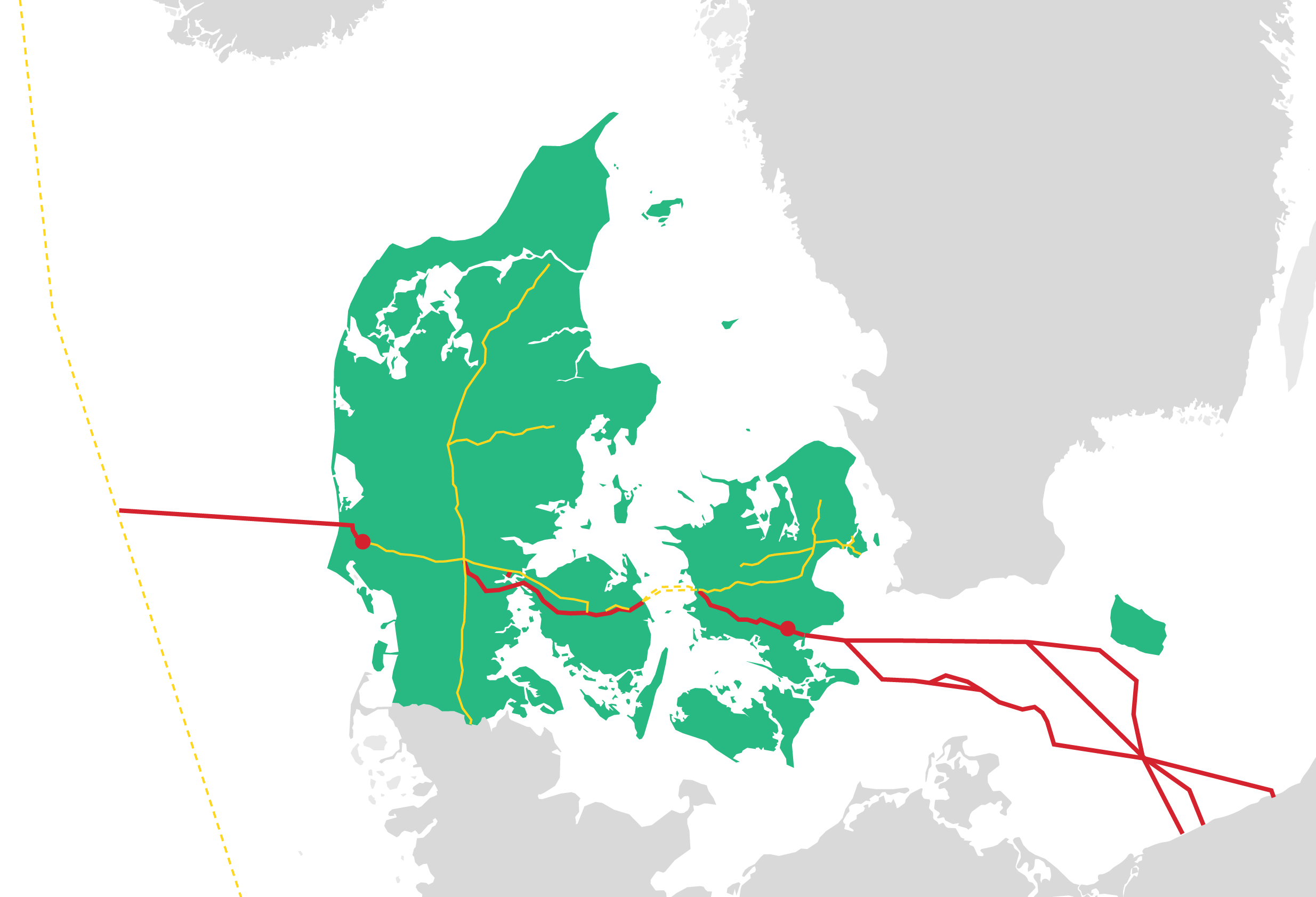 Kort over projektet - Baltic Pipe